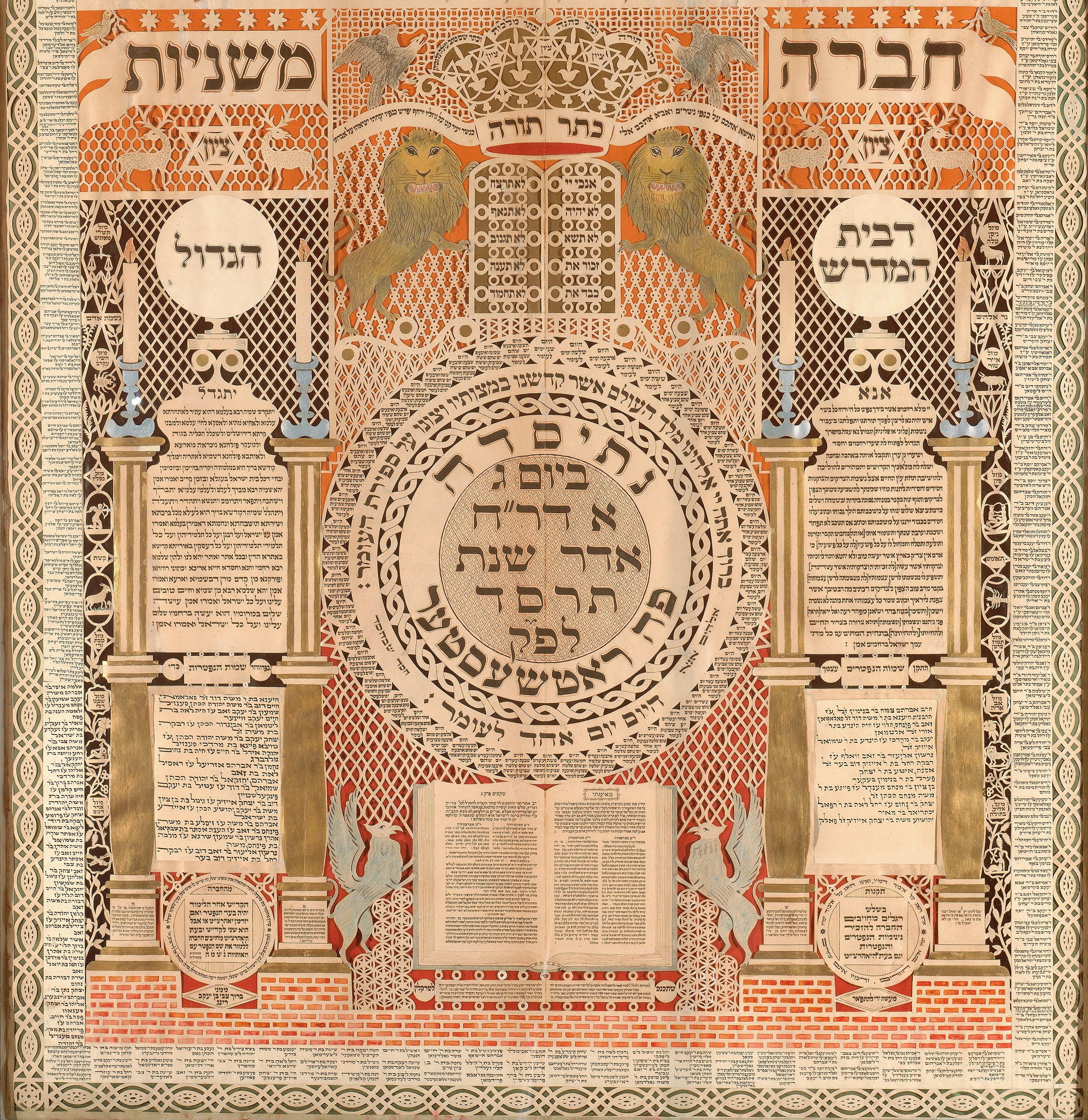 """Memorial Tablet and Omer Calendar"" by Baruch Zvi Ring, ca. 1900"