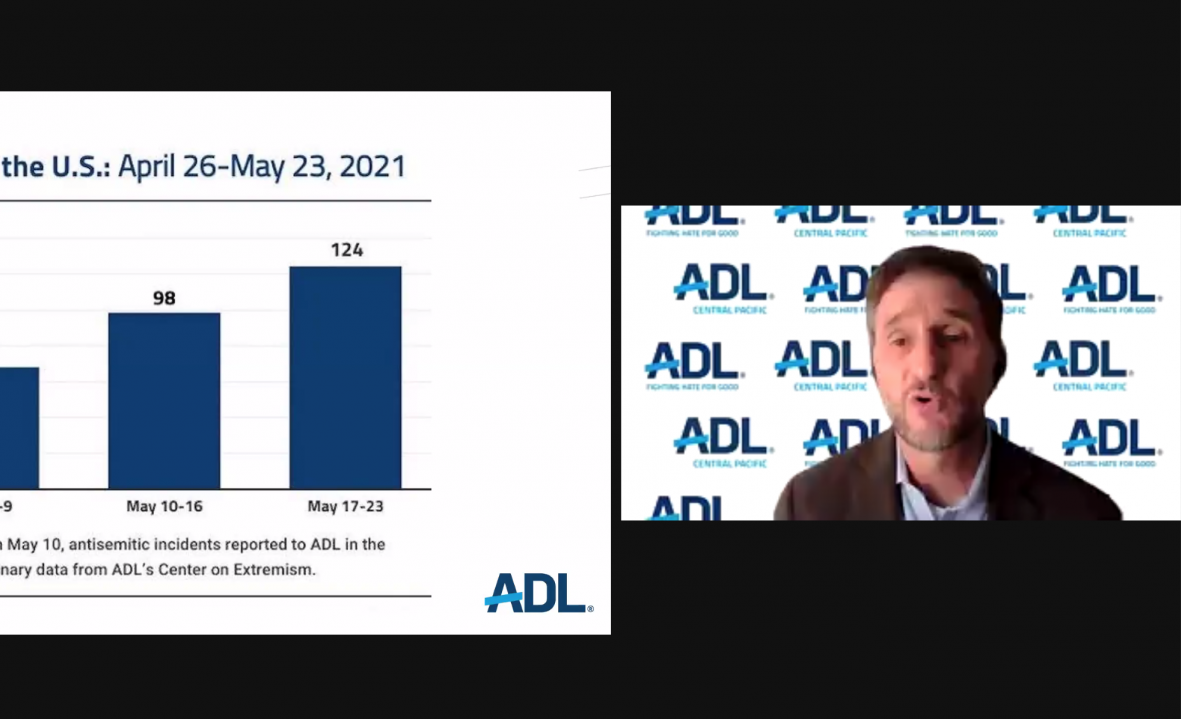 The Anti-Defamation League's S.F.-based regional director Seth Brysk shows his organization's most recent tally on antisemitic incidents nationwide. (Screenshot)
