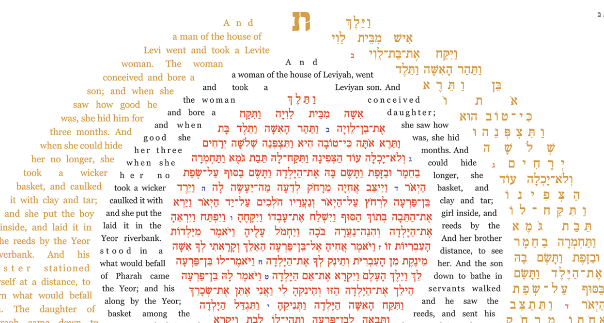 """""""Exodus 2: Mosheh Cradles Moshah"""" by Yael Kanarek"""